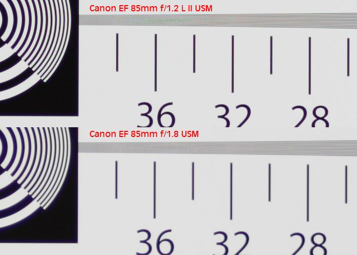 Canon EF 85mm f/1.2 L II USM vs Canon EF 85mm f/1.8 USM