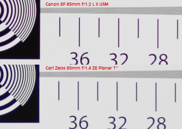 CANON EF 85 f/1.2 L USM II vs Carl Zeiss 85/1.4 T* ZE