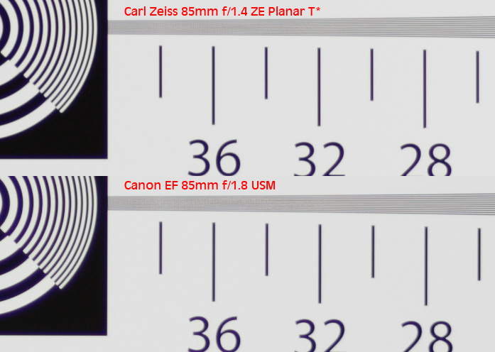 Carl Zeiss 85mm f/1.4 ZE Planar T* vs Canon EF 85mm f/1.8 USM, F1.8