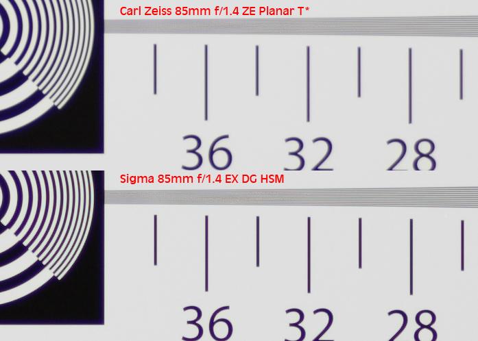 SIGMA AF 85 f/1.4 EX DG HSM vs Carl Zeiss 85/1.4 t*, F1.4, центр кадра