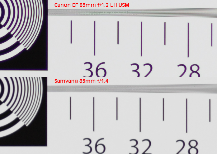 Canon EF 85mm f/1.2 L II USM vs Samyang 85mm f/1.4