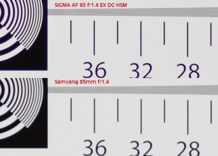 SIGMA AF 85 f/1.4 EX DG HSM vs Samyang 85mm f/1.4, F1.4, центр кадра