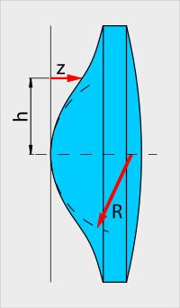 дисторсия, асферический элемент