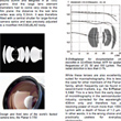 официальная брошюра Carl Zeiss по объективам серии Planar