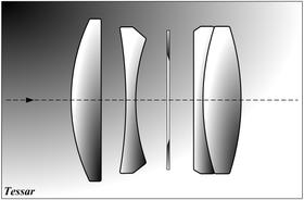 Оптические схемы: аналоги объективов Carl Zeiss