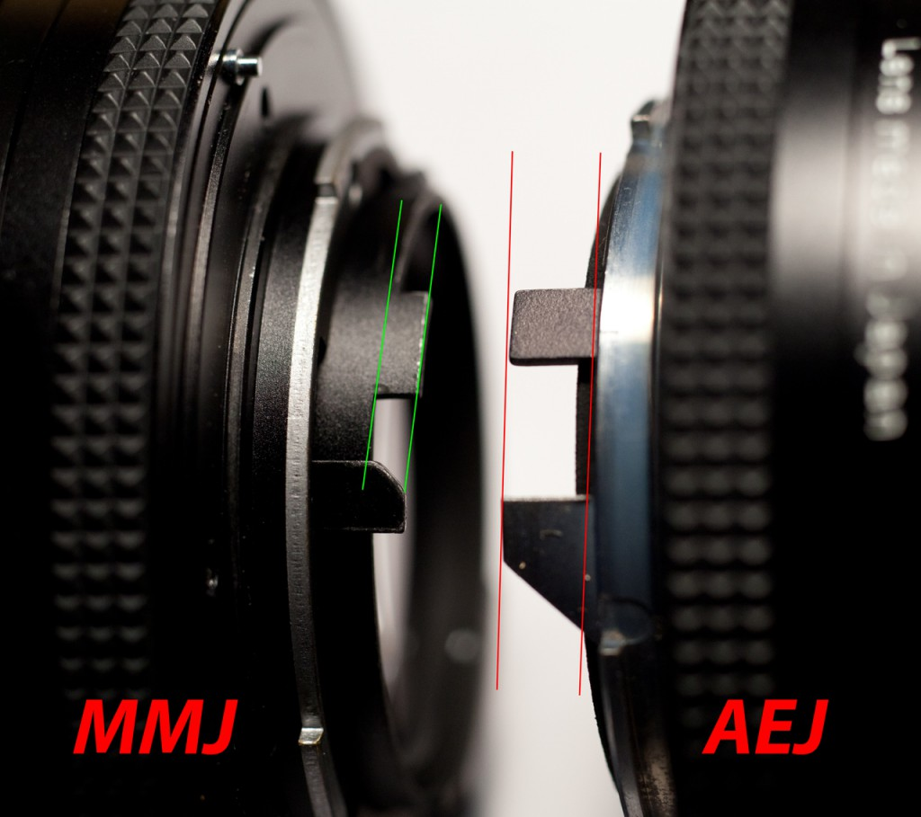 Carl Zeiss Planar vs Carl Zeiss  Jena Pancolar