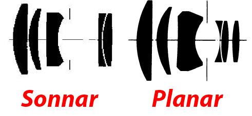 оптическая схема Planar и Sonnar