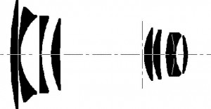 Carl Zeiss Vario-Sonnar 28-70 f3.5-4.5 zoom
