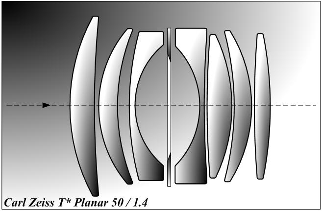 Оптические схемы: недорогие