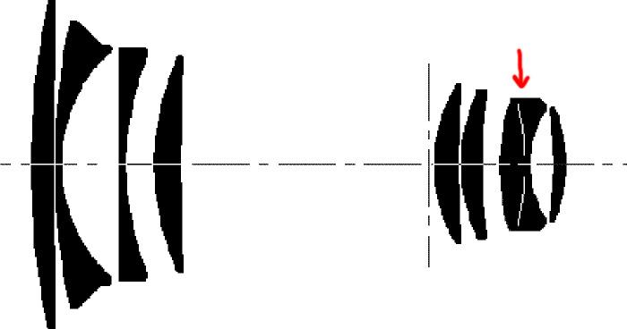 Carl Zeiss Vario-Sonnar 28-70/3.5-4.5