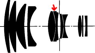 Объективы с исправленными продольными хроматическими аберрациями