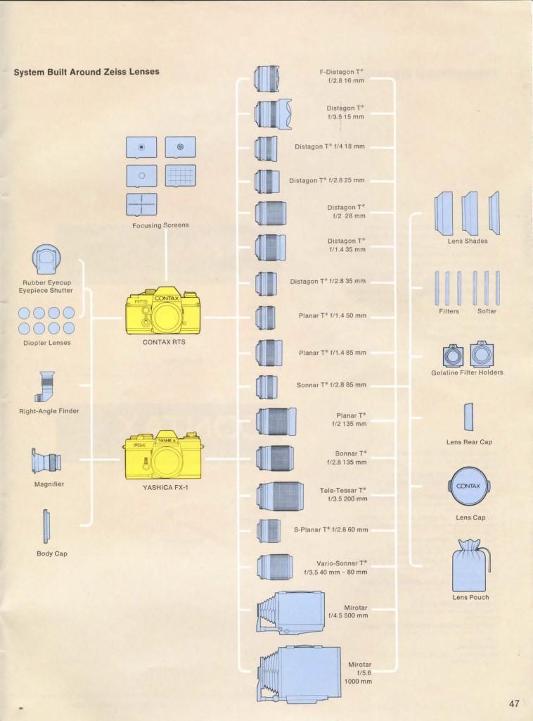 схема системы Contax 35mm