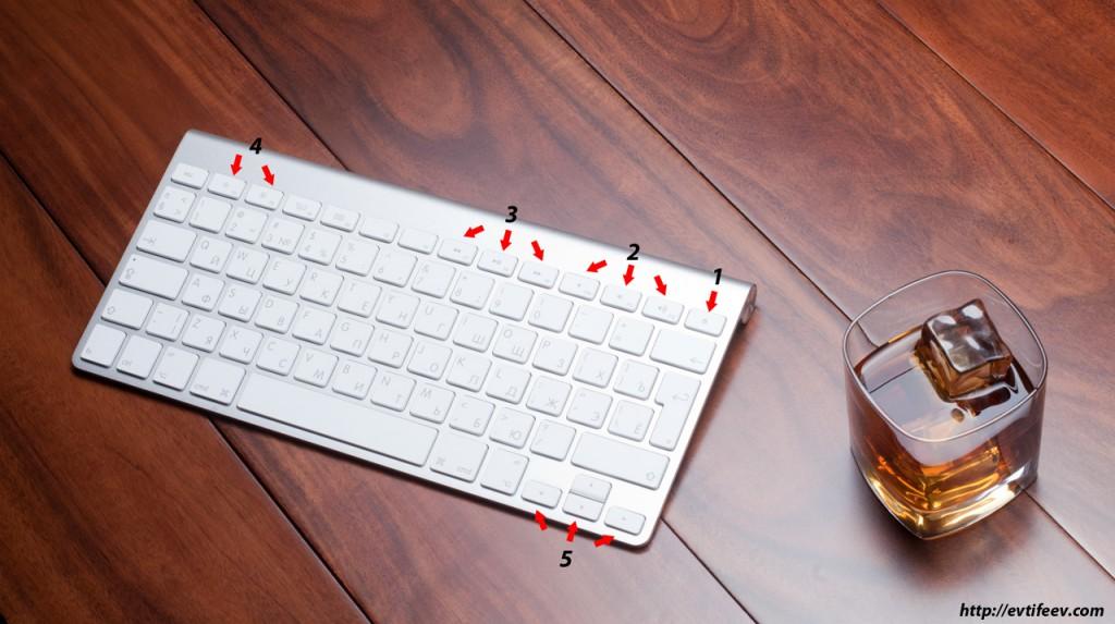 Ipad 2: беспроводная (Wireless) клавиатура - впечатления
