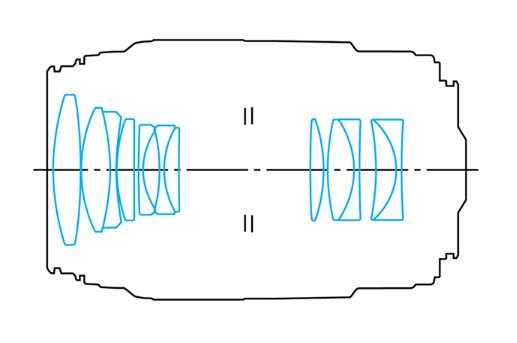 оптическая схема Canon EF 100/2.8 Macro USM