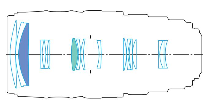 оптическая схема Canon EF 100-400/4.5-5.6L IS USM