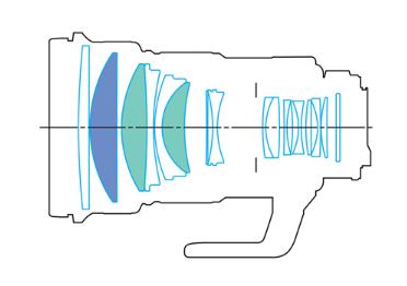 оптическая схема Canon EF 200/2L IS USM