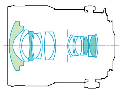 оптическая схема Canon EF TS-E 24/3.5L II