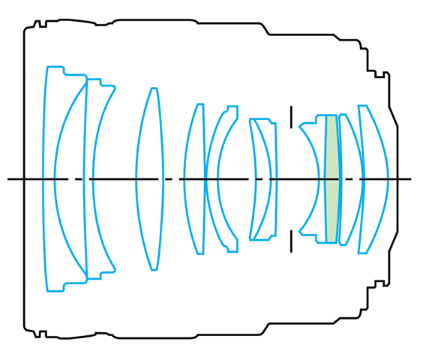 оптическая схема Canon EF 35/1.4L USM