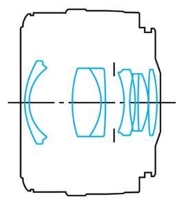 оптическая схема Canon EF 35/2