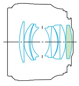 оптическая схема Canon EF 50/1.2L USM
