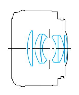 оптическая схема Canon EF 50/1.8 II
