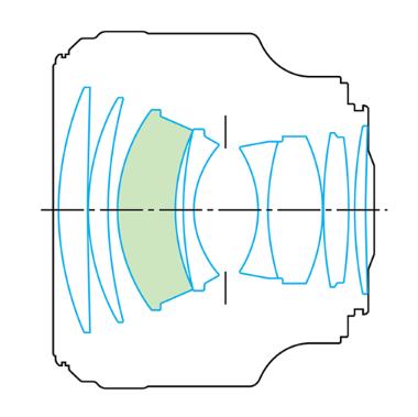 оптическая схема Canon EF 85/1.2L II USM