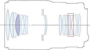 Сравнение Canon EF 100/2.8L IS USM Macro vs Carl Zeiss Makro-Planar 100/2.8 C/Y