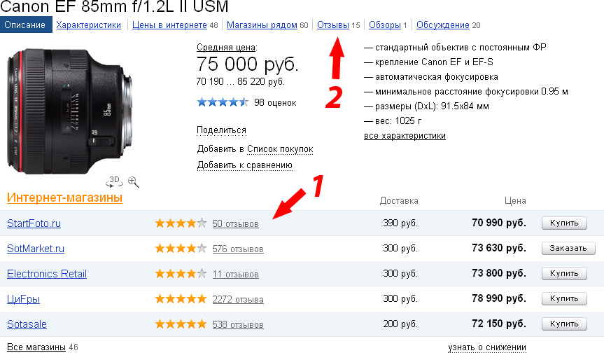 Как проверить объектив, который покупаете в интернет-магазине