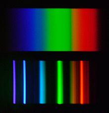Контроль цветопередачи в фотографии