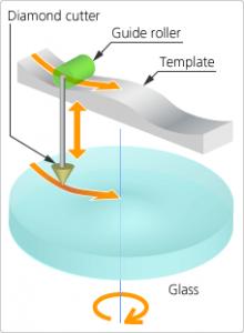 Шлифованные асферические элементы