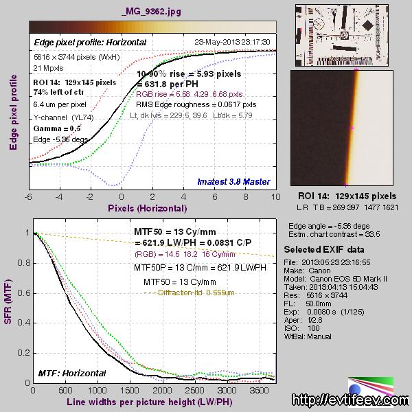 Юпитер-9 - полные результаты тестов
