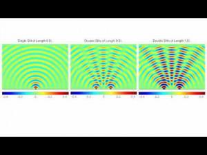 Видео-канал по физике (интерференция, дифракция, поляризация)