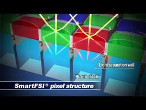 Цифровой сенсор - поиск по youtube