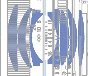 Carl Zeiss Planar 50/1.4 ZE