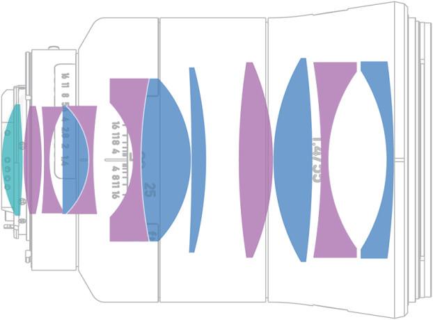Carl Zeiss Distagon 55/1.4 Otus - оптическая схема