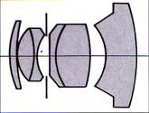 """оптическая схема """"старого"""" объектива «Biogon» 3,5 см F2.8"""