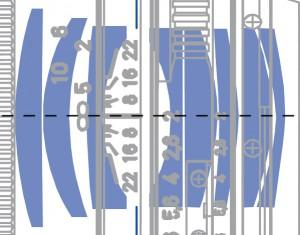 Carl Zeiss Makro-Planar 50/2 ZE