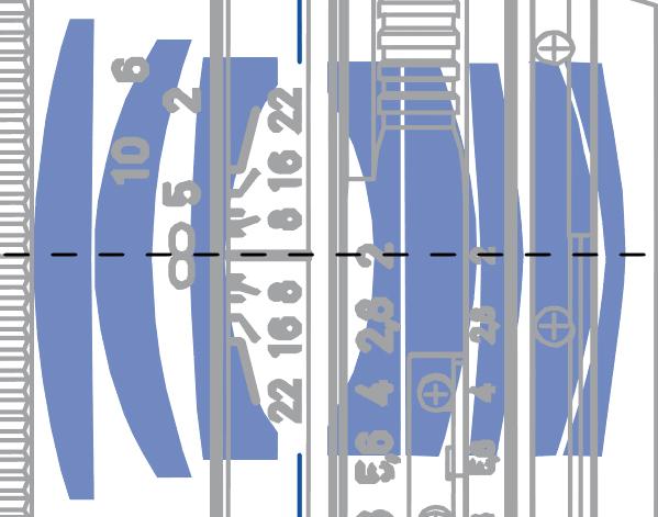 оптическая схема Planar)