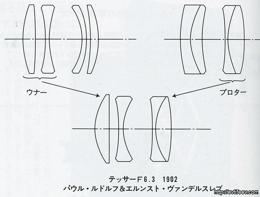 оптических схем объективов