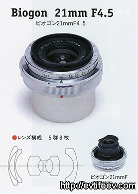 Carl Zeiss Biogon 21/4.5