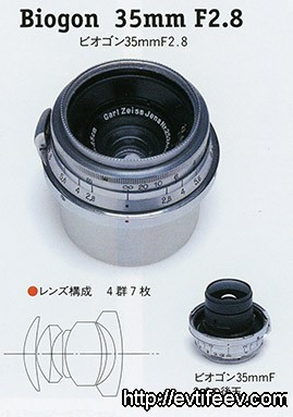 Carl Zeiss Biogon 35/2.8