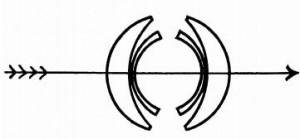 Carl Zeiss Topogon - оптическая схема