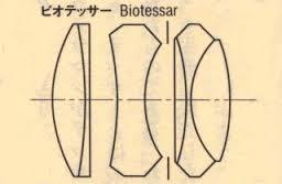 Biotessar - оптическая схема