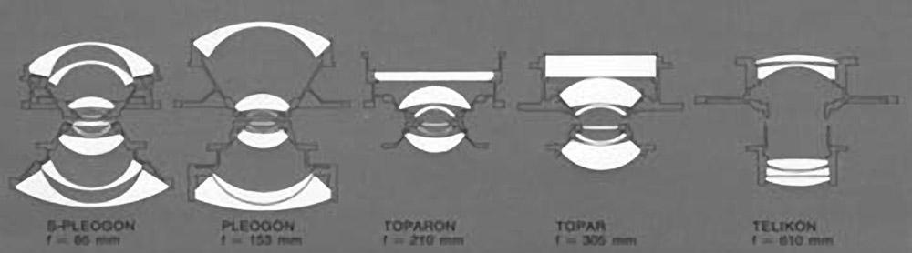 Объективы для аэрофотосъемки