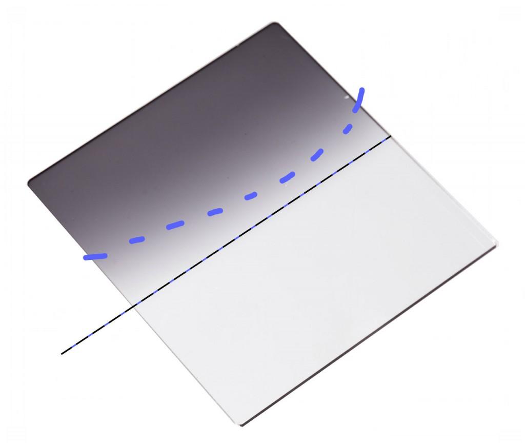 Градиентные фильтры прямоугольной формы - осторожно, халтура!