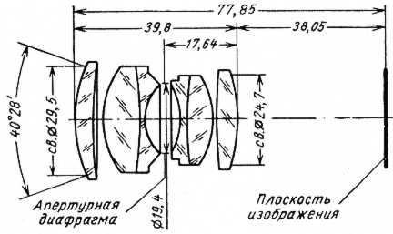 Гелиос 44М-7 МС 58/2 - оптическая схема