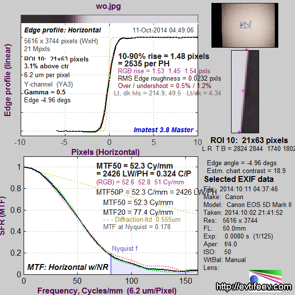 Тестирование поляризационных светофильтров: B+W Circular-Pol S03M MRC, B+W Pol-Circular AUCM KSM MRC, Marumi DHG SUPER CIRCULAR P.L.D