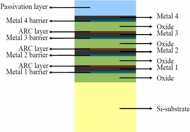 Анализ качества UV фильтров, как понимать графики (B+W, Carl Zeiss, Hoya)