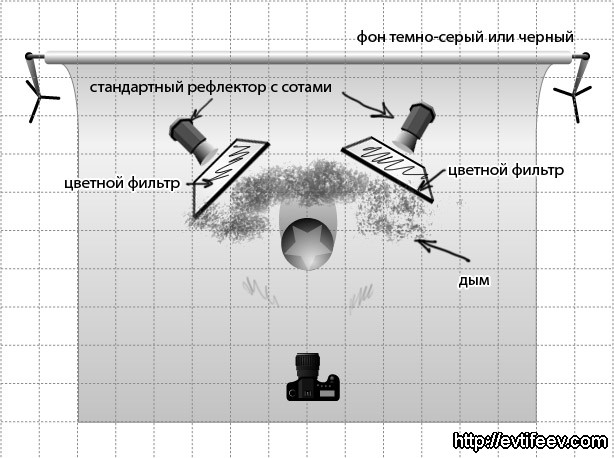 Обзор генератора тумана / дыма