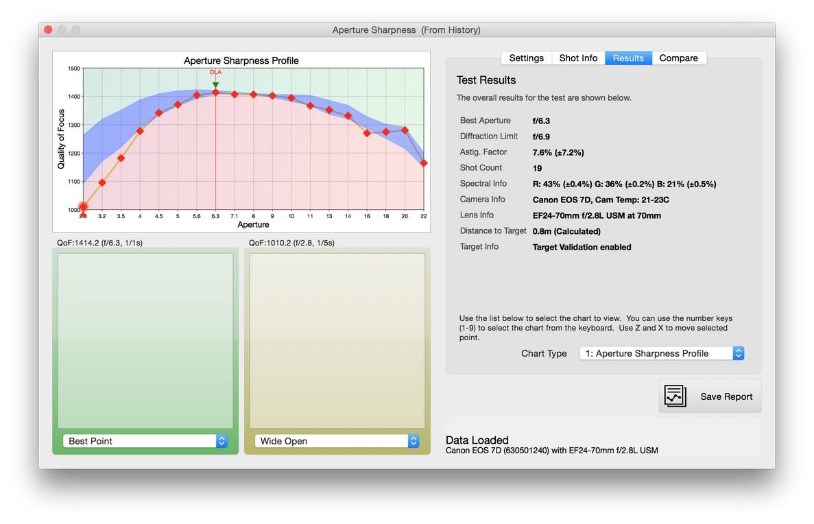Вышла новая версия Reikan FoCal 2 for Mac – Test Release 3!